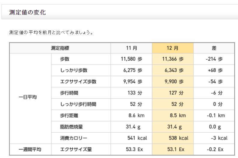 f:id:shigeo-t:20200105094608p:plain