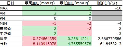 f:id:shigeo-t:20200106113520p:plain