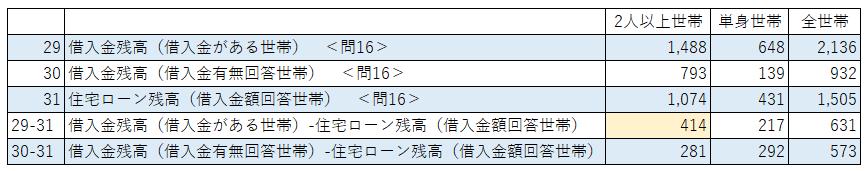 f:id:shigeo-t:20200126084724p:plain