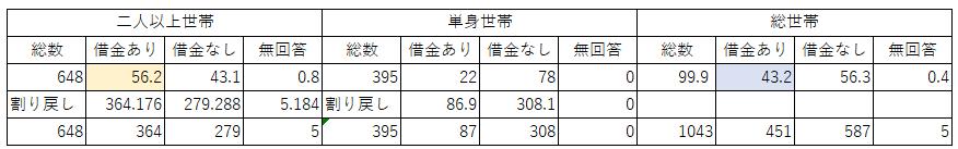 f:id:shigeo-t:20200126085540p:plain