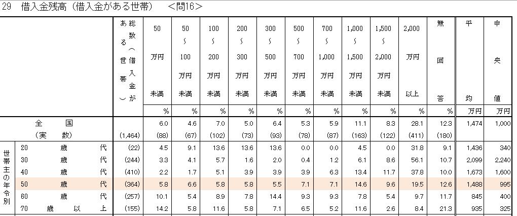 f:id:shigeo-t:20200126085804p:plain