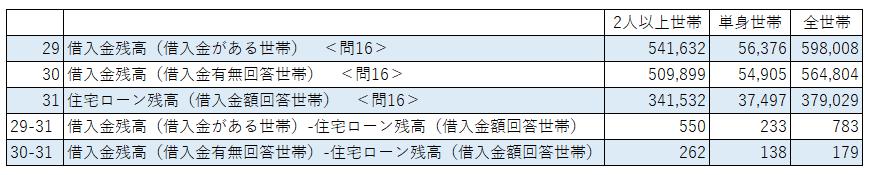 f:id:shigeo-t:20200126091638p:plain