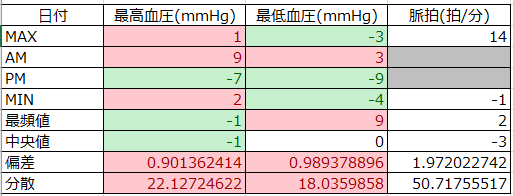 f:id:shigeo-t:20200202103131p:plain