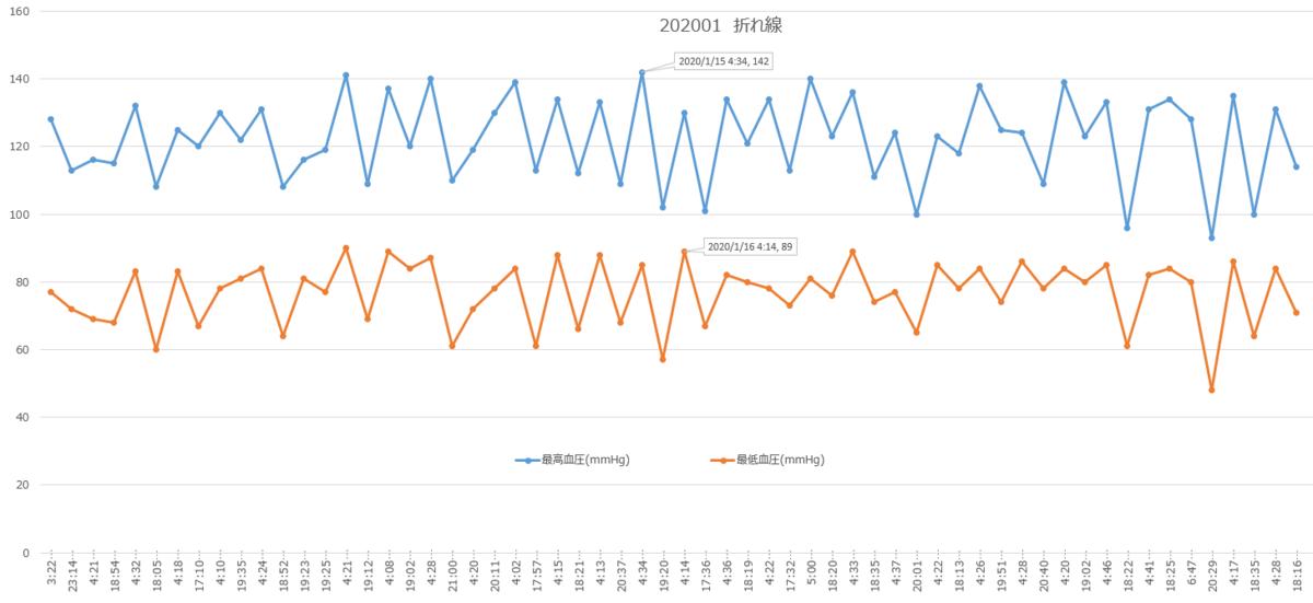 f:id:shigeo-t:20200202103305p:plain