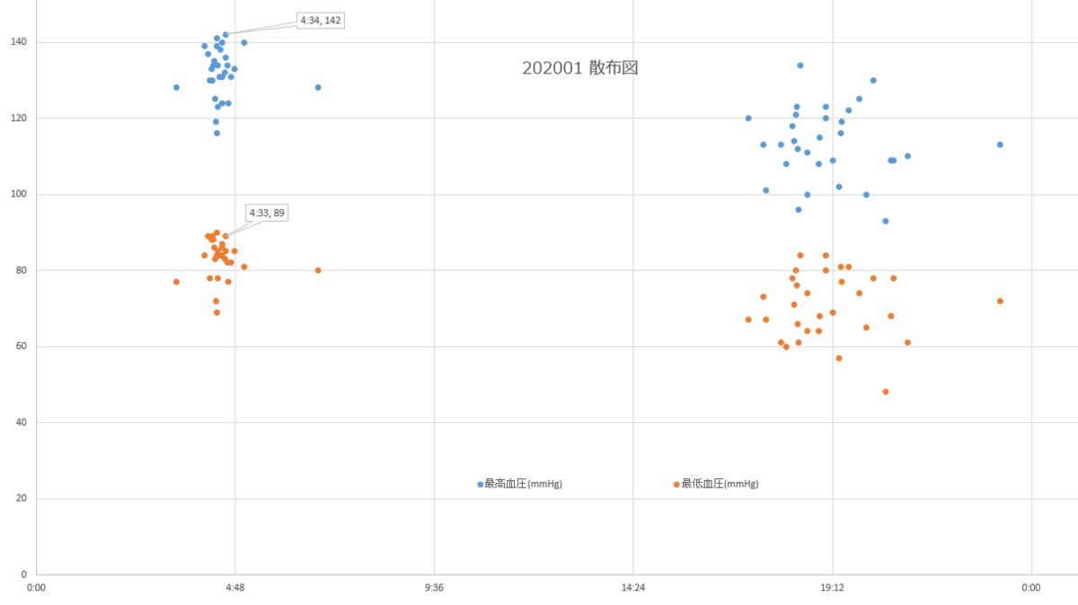 f:id:shigeo-t:20200202103333p:plain