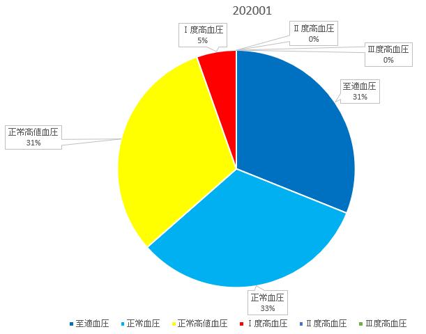 f:id:shigeo-t:20200202103451p:plain