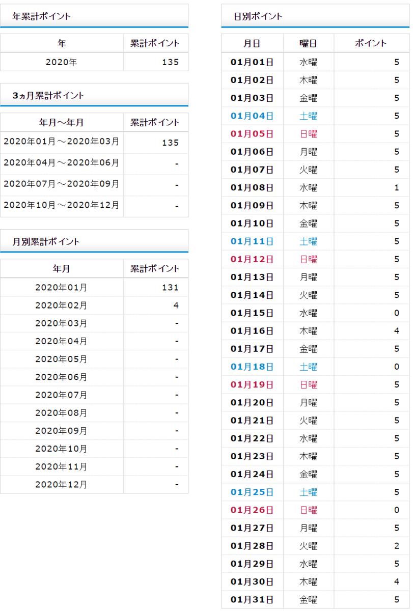 f:id:shigeo-t:20200205050612p:plain