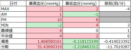 f:id:shigeo-t:20200301094455p:plain