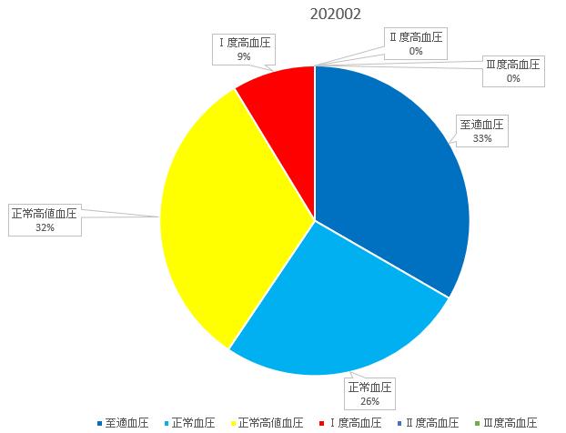 f:id:shigeo-t:20200301095129p:plain