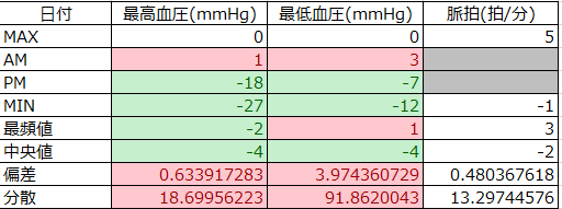 f:id:shigeo-t:20200401093313p:plain