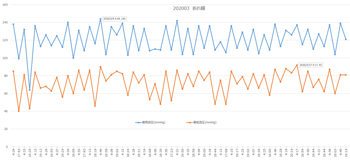 f:id:shigeo-t:20200401093450p:plain