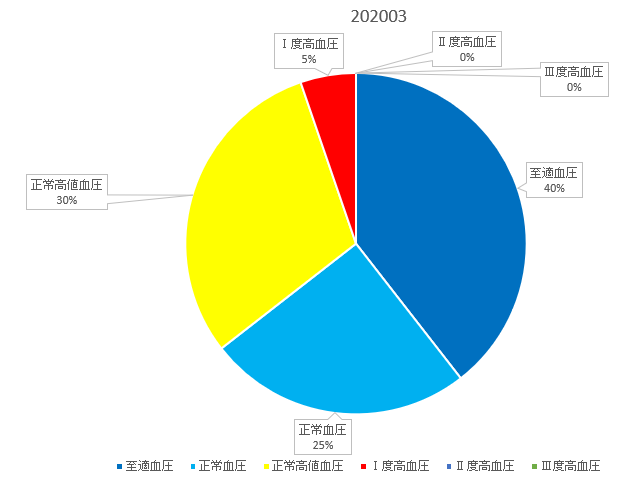 f:id:shigeo-t:20200401093749p:plain