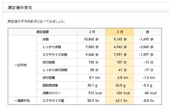 f:id:shigeo-t:20200406035901p:plain