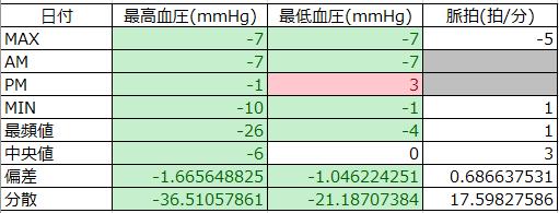 f:id:shigeo-t:20200601092318p:plain