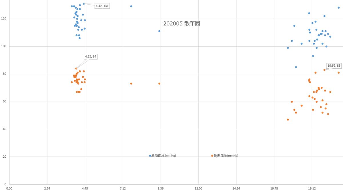 f:id:shigeo-t:20200601092726p:plain