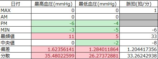 f:id:shigeo-t:20200702100432p:plain