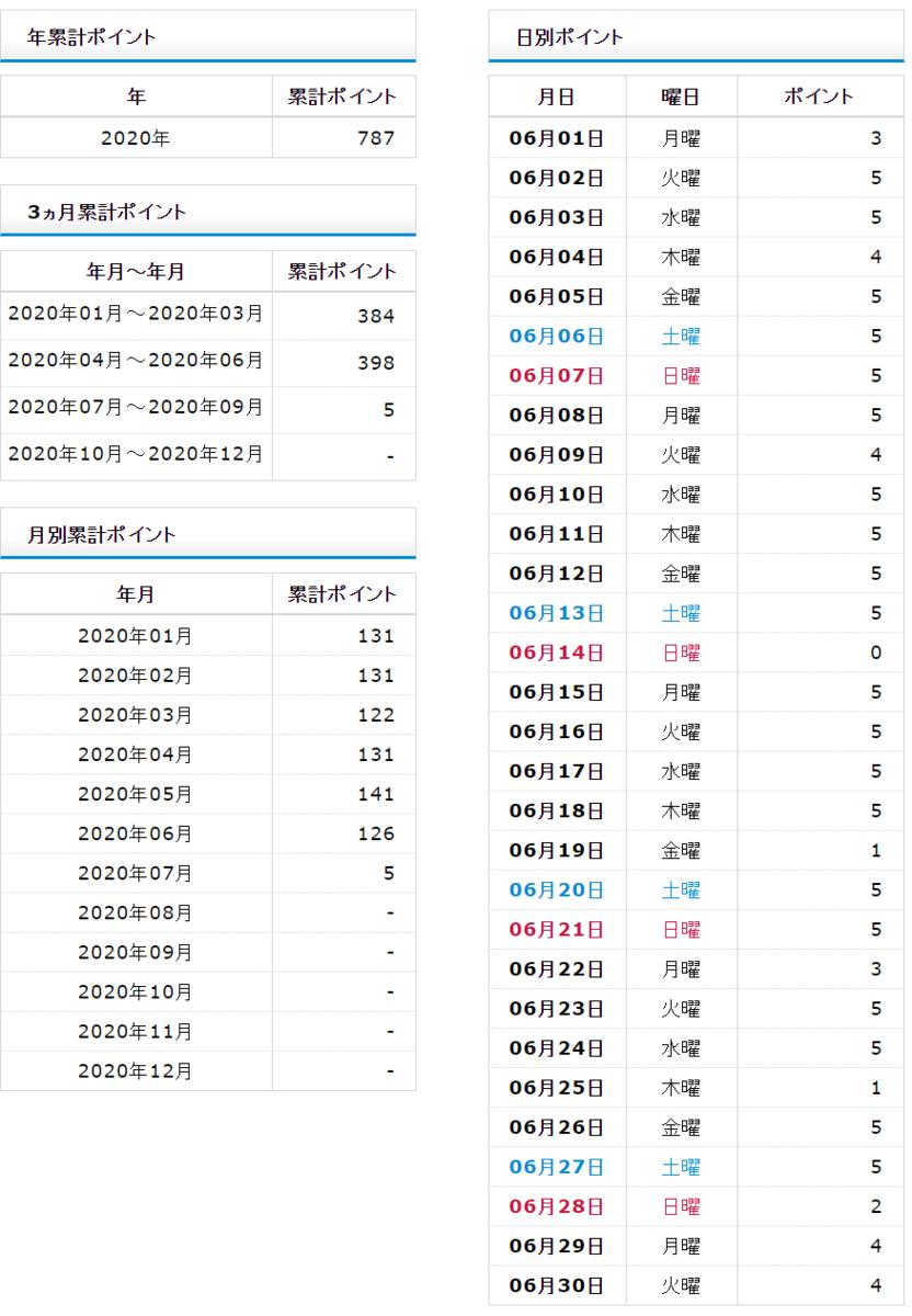 f:id:shigeo-t:20200705032508p:plain