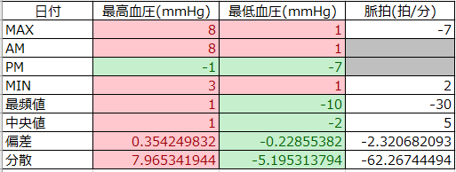 f:id:shigeo-t:20200801084648p:plain