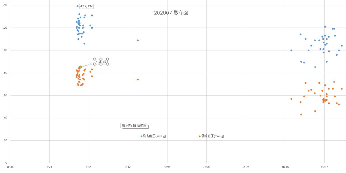 f:id:shigeo-t:20200801085127p:plain