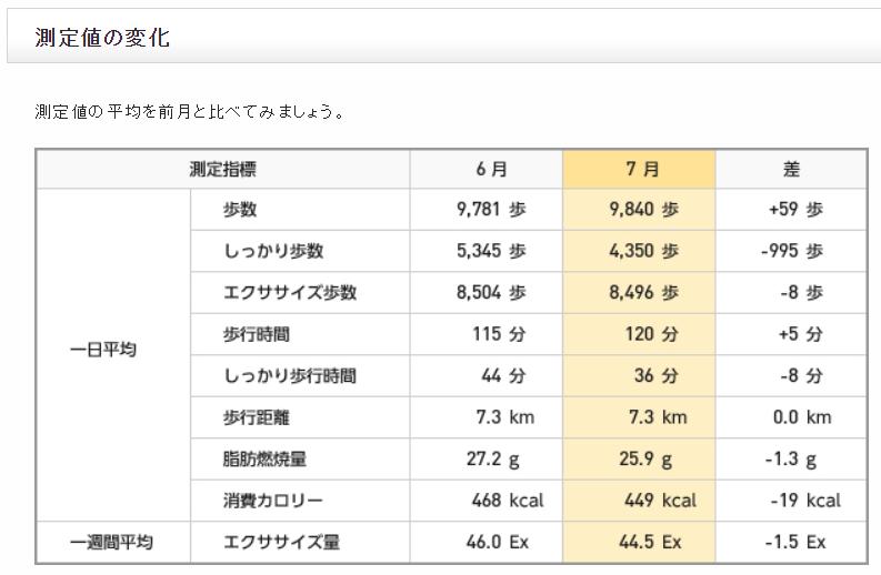 f:id:shigeo-t:20200806031457p:plain
