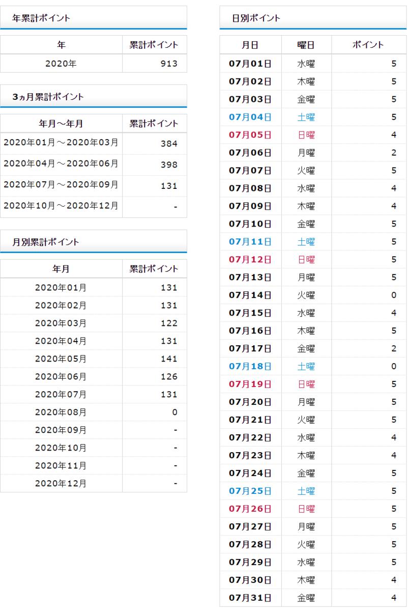f:id:shigeo-t:20200806032108p:plain
