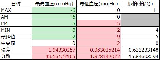 f:id:shigeo-t:20200901092205p:plain