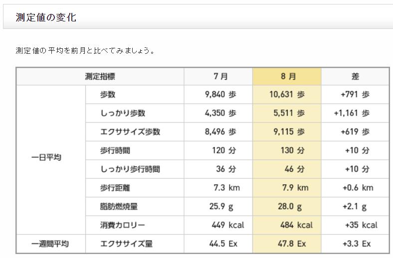 f:id:shigeo-t:20200905033628p:plain