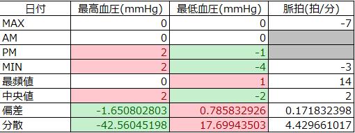 f:id:shigeo-t:20201003095816p:plain