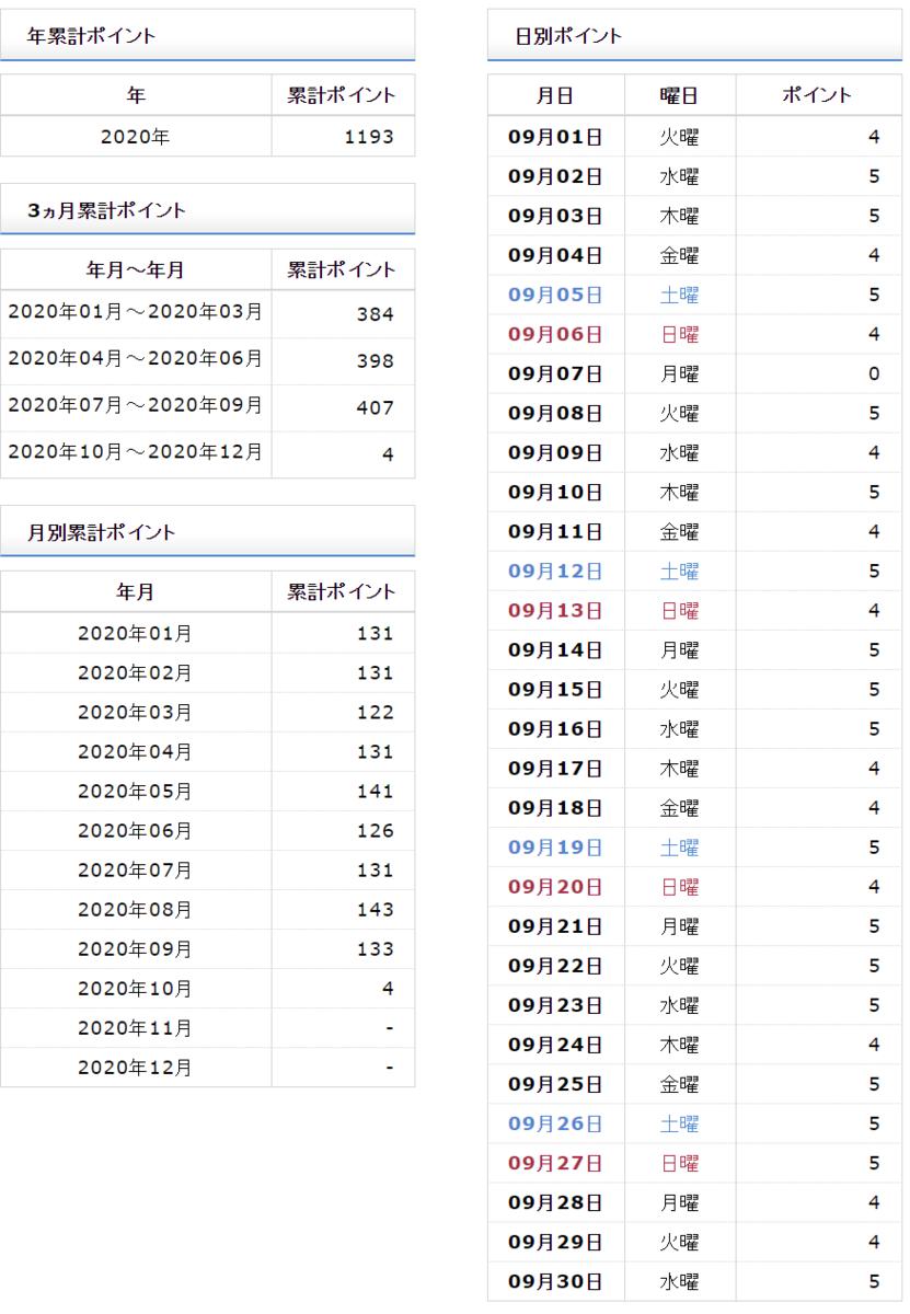 f:id:shigeo-t:20201005045021p:plain