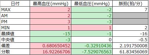 f:id:shigeo-t:20201102092408p:plain