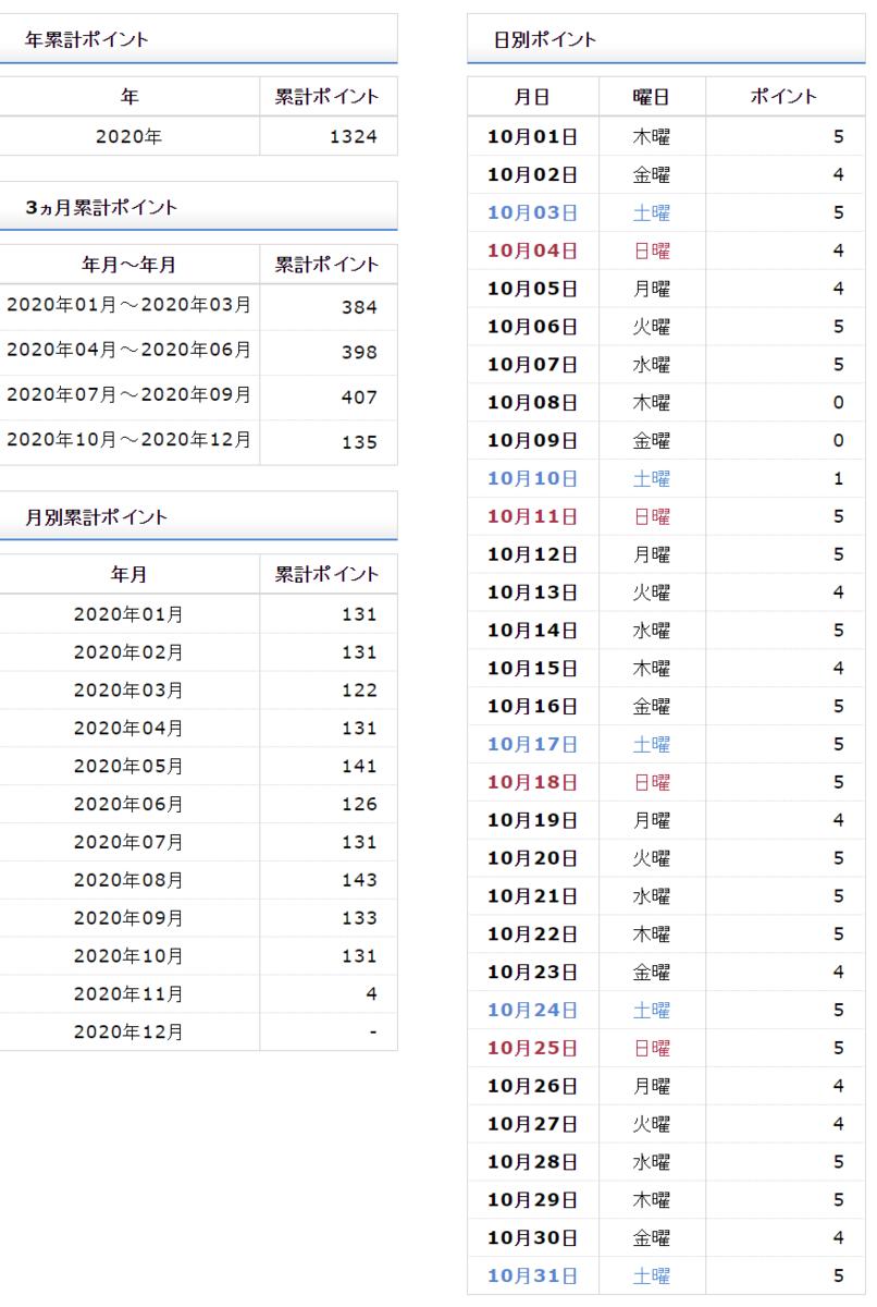 f:id:shigeo-t:20201105032438p:plain