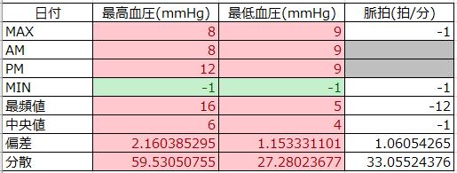 f:id:shigeo-t:20201201092844p:plain