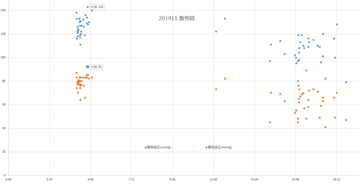 f:id:shigeo-t:20201201093028p:plain