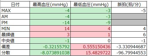 f:id:shigeo-t:20210102101818p:plain