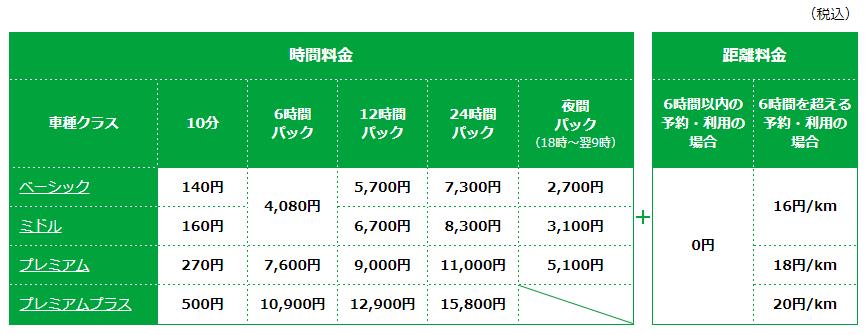 f:id:shigeo-t:20210108122028p:plain
