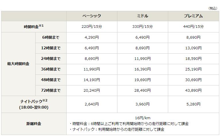 f:id:shigeo-t:20210108122230p:plain