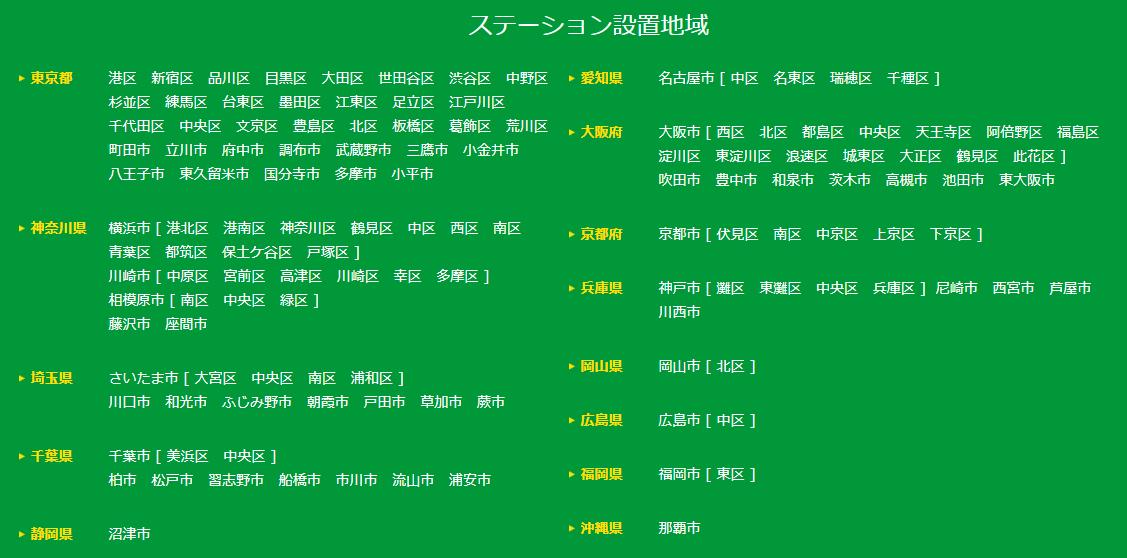 f:id:shigeo-t:20210109001218p:plain