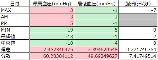 f:id:shigeo-t:20210109102323p:plain