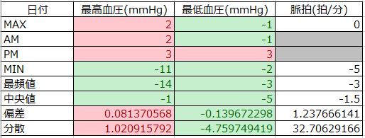 f:id:shigeo-t:20210203094516p:plain