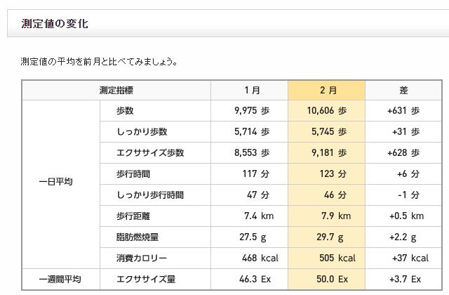 f:id:shigeo-t:20210305084918p:plain