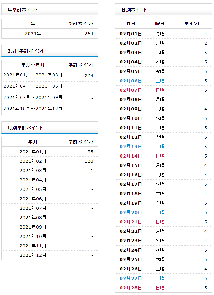 f:id:shigeo-t:20210305085828p:plain