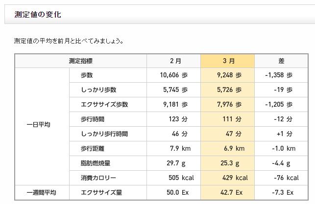 f:id:shigeo-t:20210405090542p:plain