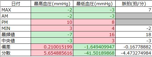 f:id:shigeo-t:20210501090309p:plain