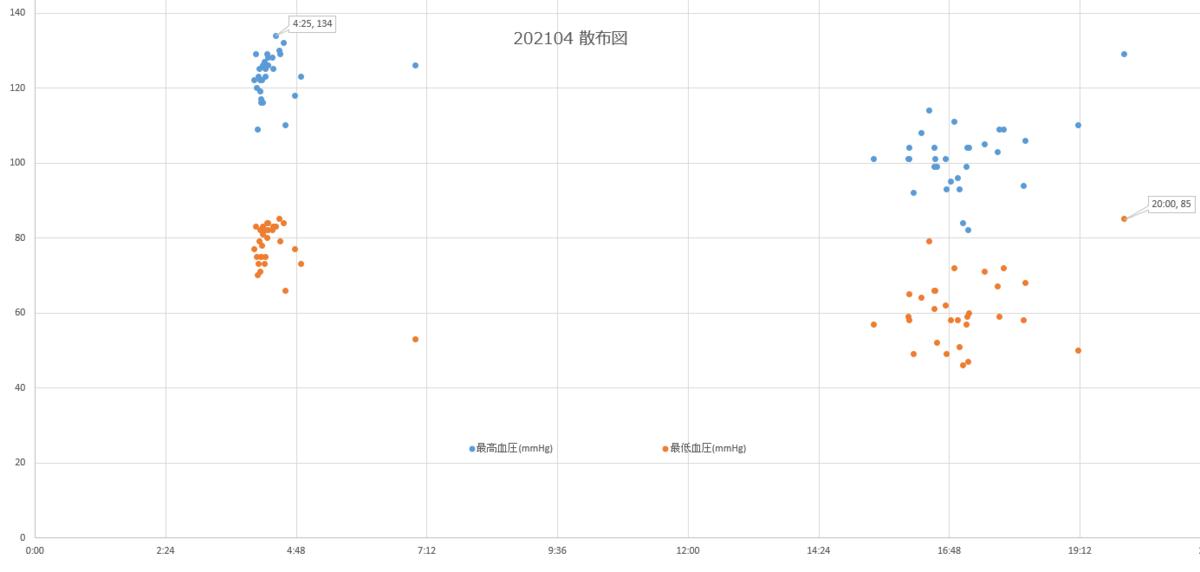 f:id:shigeo-t:20210501090620p:plain