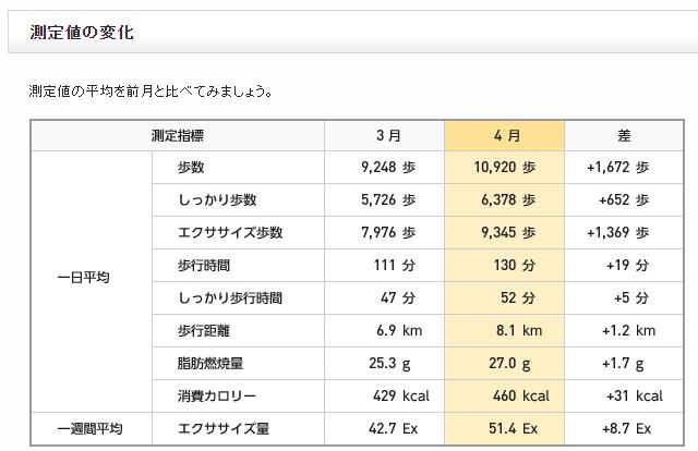 f:id:shigeo-t:20210505030004p:plain