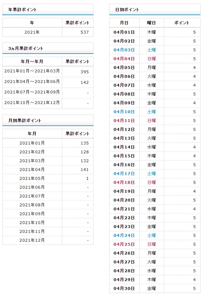 f:id:shigeo-t:20210505030530p:plain