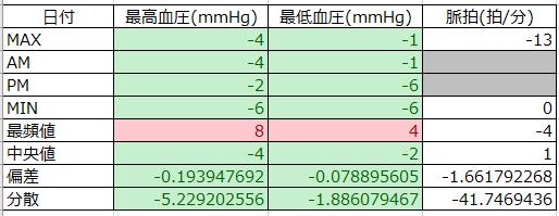 f:id:shigeo-t:20210601102154p:plain