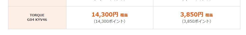 f:id:shigeo-t:20210604034621p:plain