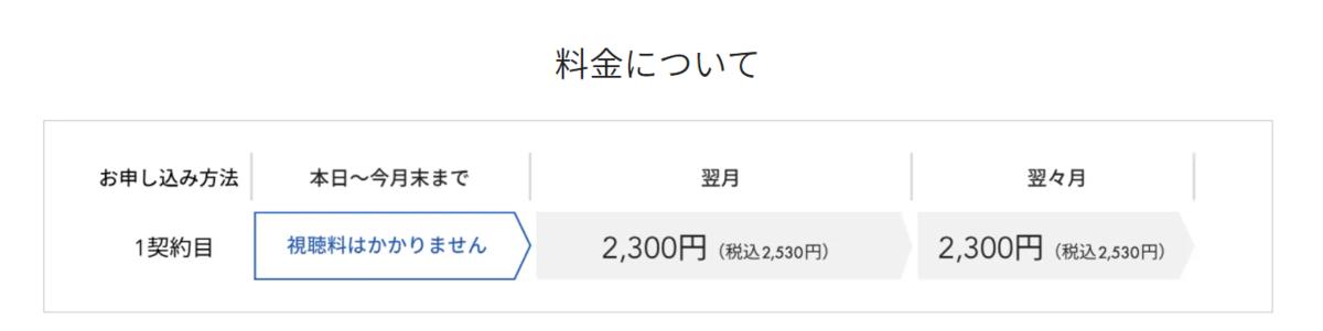 f:id:shigeo-t:20210607091052p:plain