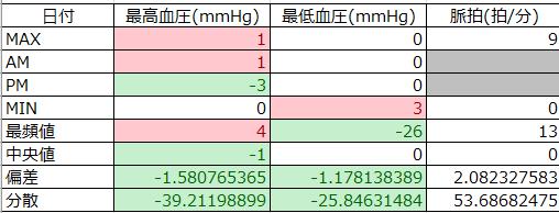 f:id:shigeo-t:20210701082422p:plain
